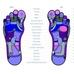 Reflexology in Finchley, London